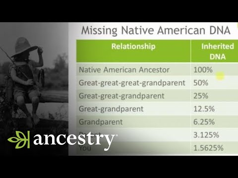 AncestryDNA:  Why is My Native American Ancestry Not Showing Up?