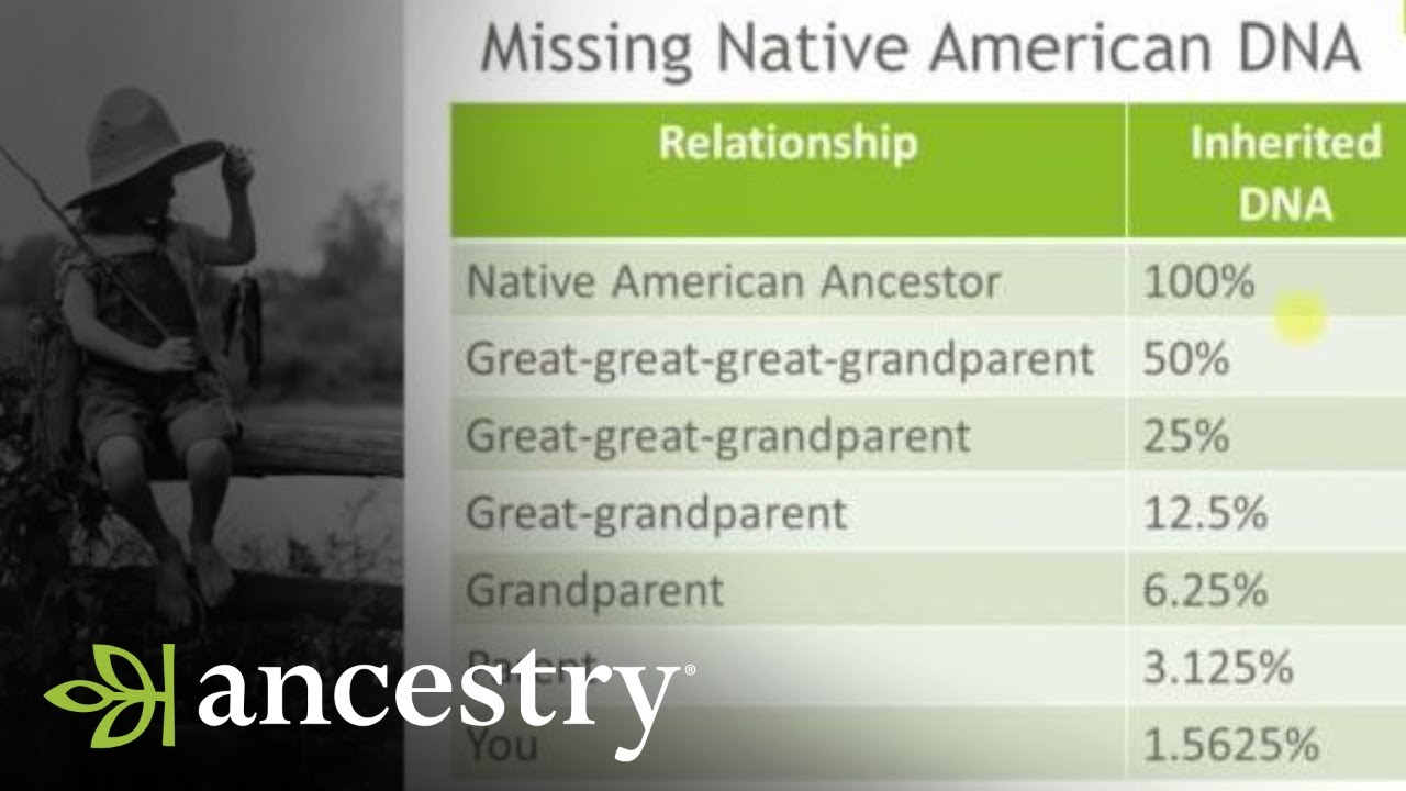 AncestryDNA | Why Is My Native American Ancestry Not Showing Up? | Ancestry