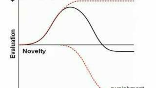 Charting the Uncanny Valley: Introduction. Part 1 of 7