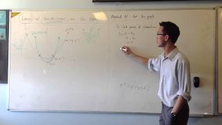 Locus w/ Restrictions on the Domain: Using the Graph
