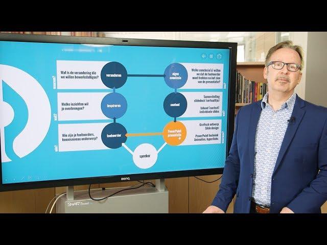 Hoe maak je een effectieve PowerPoint presentatie? | Presentatie tips | PPT Solutions