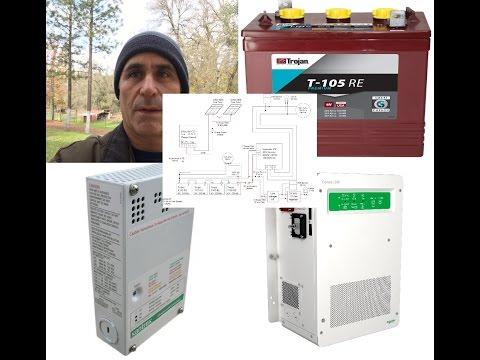 How to Install a Off Grid Solar System – Schneider Inverter SW 4024 C35  Trojan T 105 RE