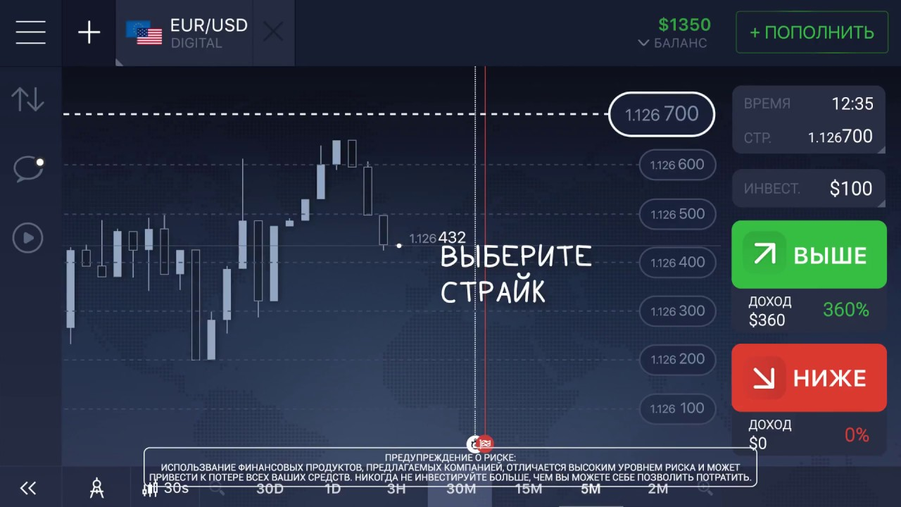Iq опционы от 1 $ binary options bullet scam