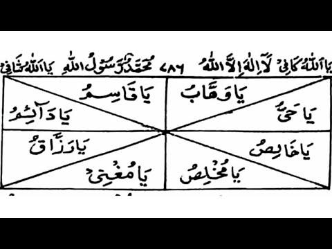 Wazifa For Money   Rizq Mai Barkat Ka Taweez