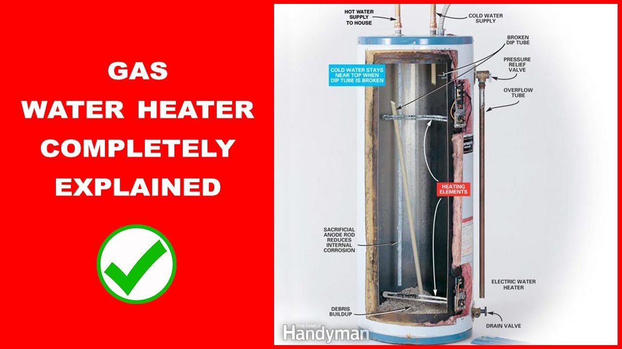 How a Gas Water Heater Works - YouTube
