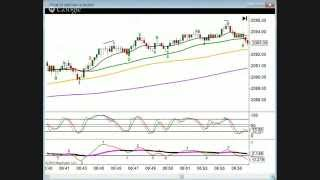 Emini Day Trading Strategies, Part 1