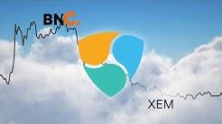 NEM Price Analysis - 7th February 2020