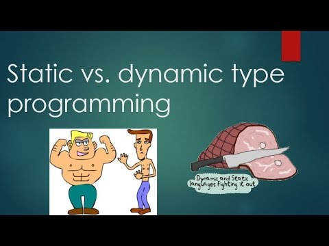 Static vs. Dynamic typing and Strong vs. Weak typing