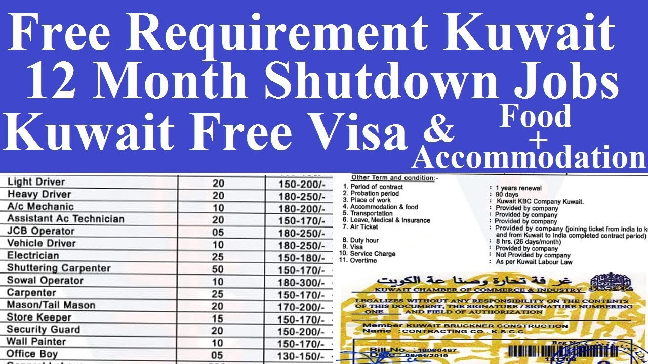 Kuwait 12 Month Shutdown Jobs l Shutdown Jobs in Kuwait l Jobs in Kuwait l  Kuwait Free Visa