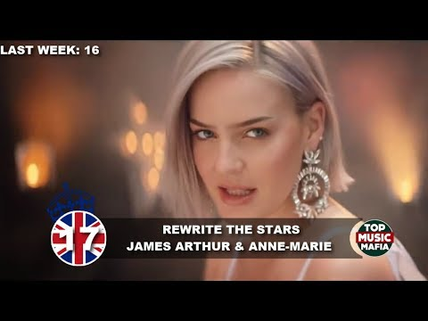 Top 40 Songs of The Week - December 8, 2018 (UK BBC CHART)