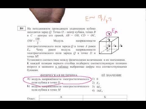 учим физику - Главная страница