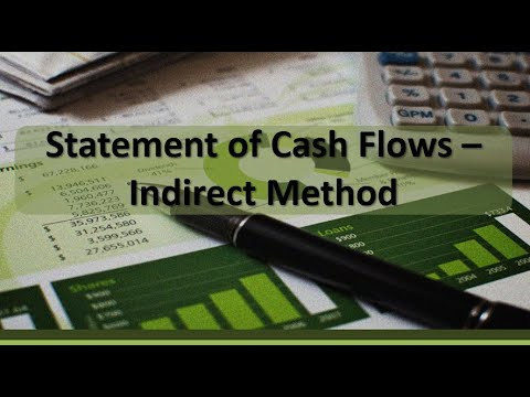 Statement of Cash Flows Indirect Method