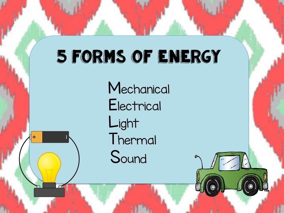 different forms of energy essay Different types of energy essay 545 words | 3 pages energy paper there are many forms of energy the types of energy that can affect the toy car are potential energy, kinetic energy, and work of friction.