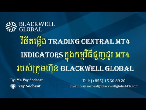 How To Install Trading Central Indicator On Blackwell Global MT4 Platform