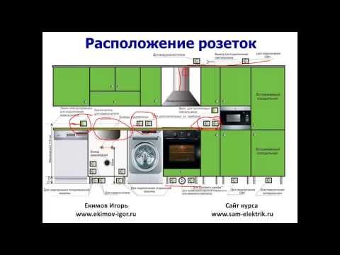 Прокладка электричества в кухне   расположение розеток и выключателей