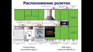 видео Расположение розеток на кухне: схема размещения