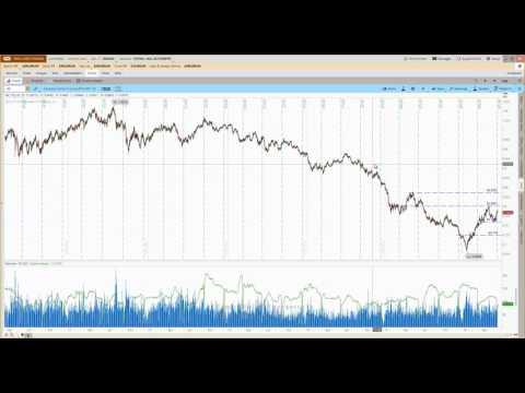 Еженедельный видео-обзор валютных фьючерсов на 13.06.16-17.06.16