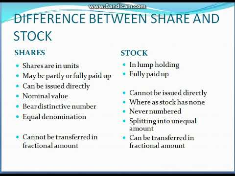 03/08/ · Best Answer: Stock - Definition An instrument that signifies an ownership position (called equity) in a corporation, and represents a claim on its proportional share in the corporation's assets and profits. Ownership in the company is determined by the number of shares a Status: Resolved.