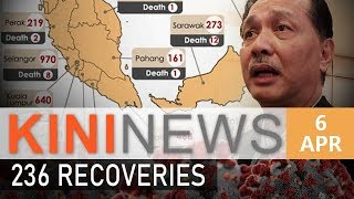 #KiniNews: Turning point? - Malaysia records highest number of daily recoveries