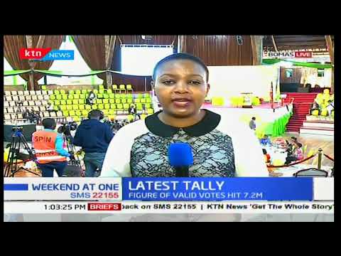 IEBC releases official results from 242 Constituencies totaling 7.2 Million votes