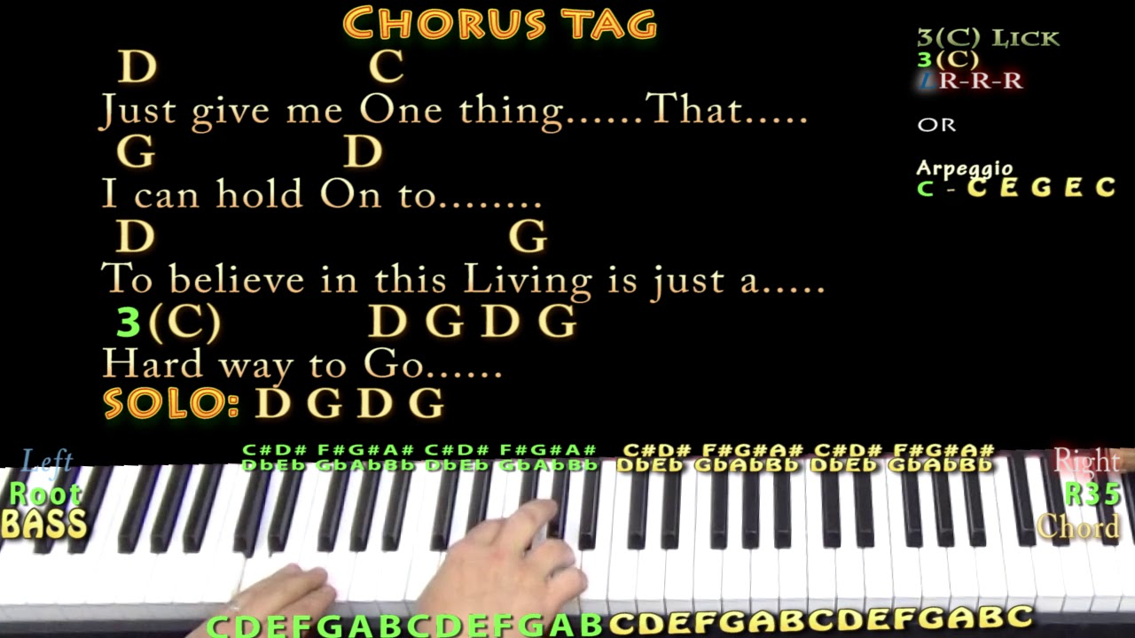 Angel From Montgomery Bonnie Raitt Piano Cover Lesson in D with  Chords/Lyrics