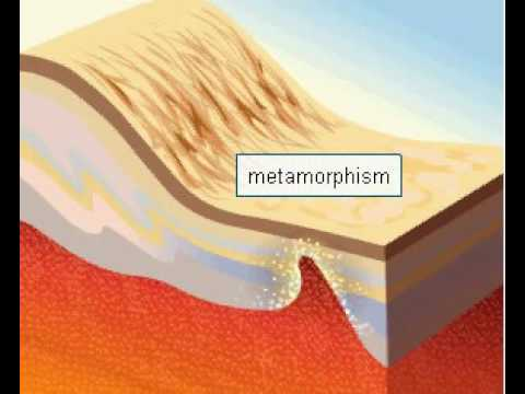 How To Draw Metamorphic Rocks