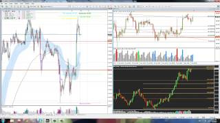 Trading Eur-Jpy 7 May 2013
