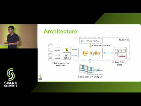 Apache Kylin Speed Up Cubing with Apache Spark with Luke Han and Shaofeng Shi