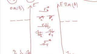 coure liaison chimique  - diagramme d energie AB (part 6)  En Darijja