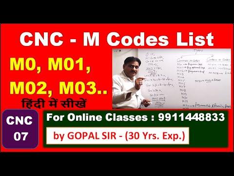 CNC -M CODES (M0, M01, M02, M03 M04, M05 ,M07 M09 ) IN CNC PROGRAMM    IN  HINDI BY GOPAL SIR   C39