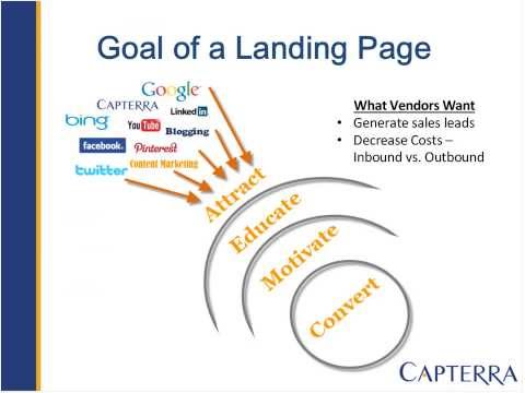Three Basic Elements of a Lead Generating Landing Page - Capterra Webinar