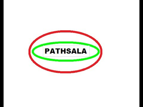 Open Interest, Change in OI & Put Call (PC) Ratio etc. Muct Watch   - Option Pathasala