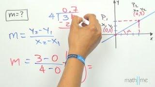 Pendiente de la recta que pasa por (0,0) y (4,3)