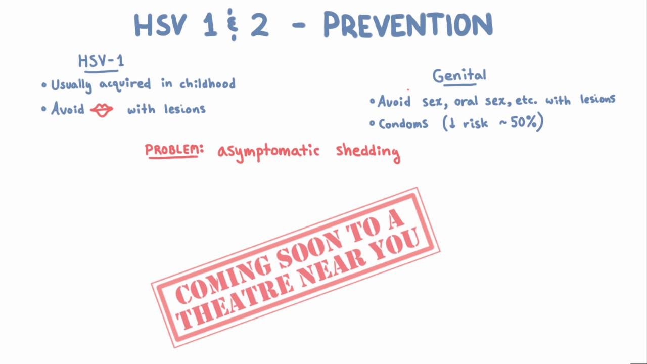 Hsv 1 And 2 Prevention Youtube