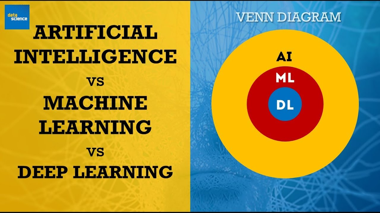 data science venn diagram  ai vs machine learning vs deep learning