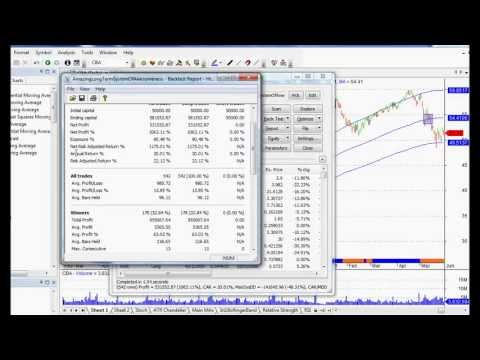 Trading System That Turned $50k into $1Million - How To Code In Amibroker