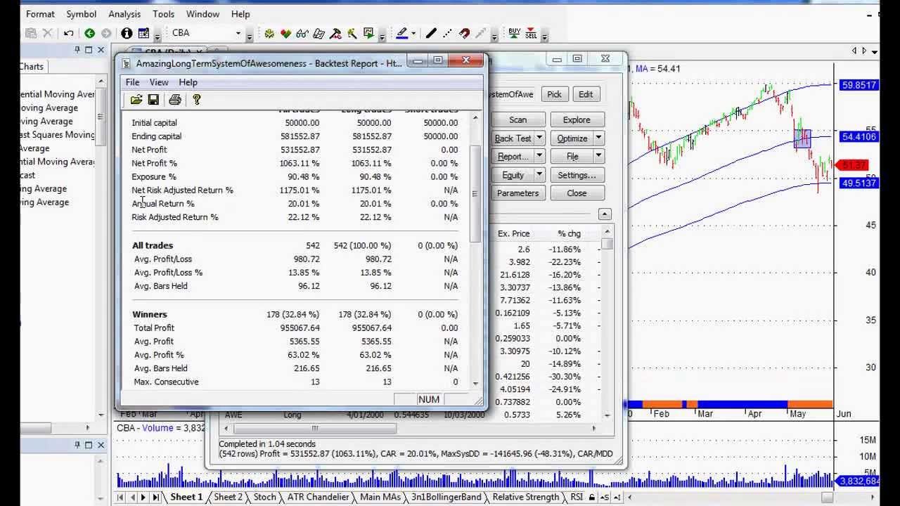 R-breaker s&p day trading system