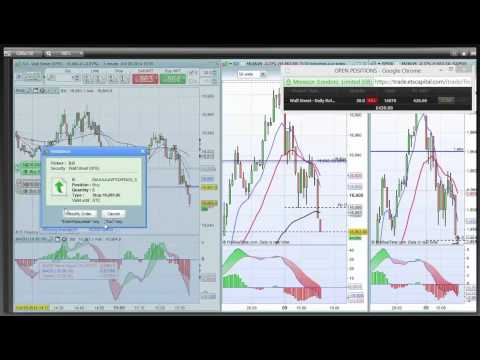 Spread Bet Trading Training featuring successful 1 Min Momentum Strategy   Trade Room Plus