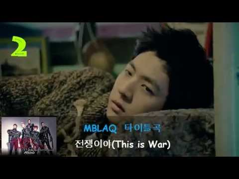 (week 2) the best top 20 kpop charts and Countdown 2012 January