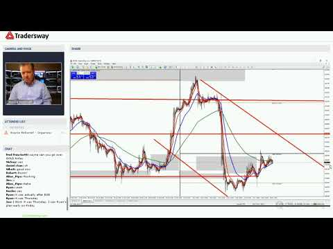 Forex Trading Strategy Webinar Video For Today: (LIVE Monday November 6, 2017)