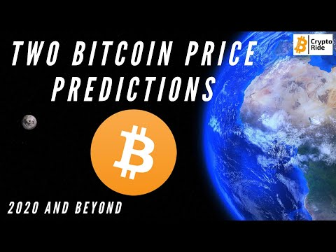 The Correlation Between Bitcoin Mining And The Bitcoin Price