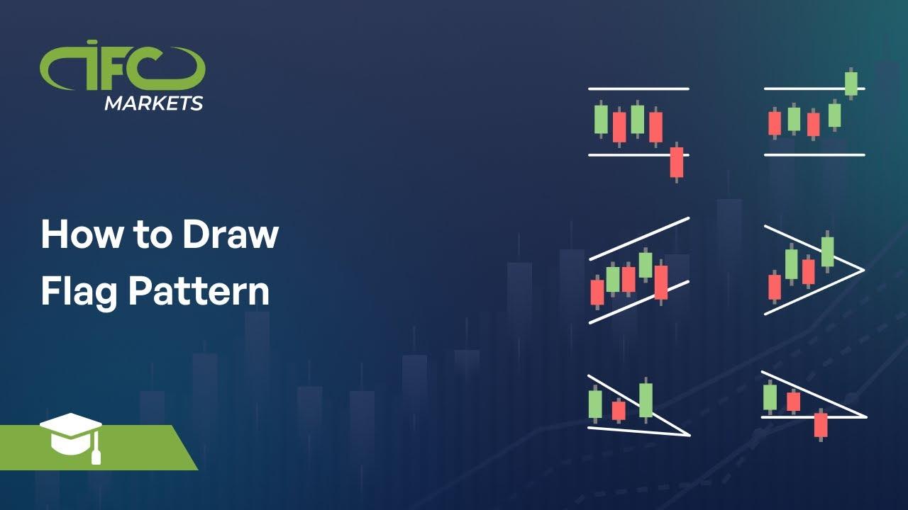 Embedded forex charting platform