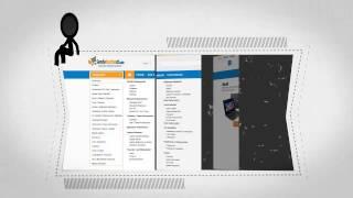 Sende burdan al Online Güvenli Alışveriş Tanıtım Filmi -3