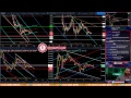 Bitcoin Holding Support. Earnings Week for NYSE. Episode 172 - Cryptocurrency Technical Analysis