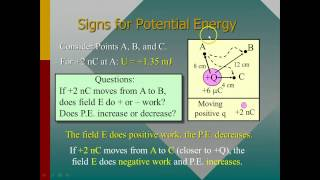 Electric Potential and Potential Energy