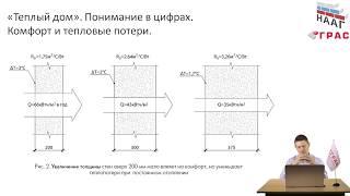видео Толщина стен из кирпича: как выбрать толшину стен дома
