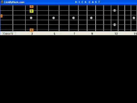 Hello Lionel Richie Basic Guitar Lesson Fingerstyle Solo Chord