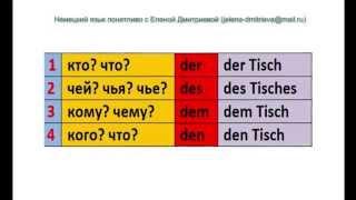 Немецкий язык для начинающих. Урок 3(Преподаватель Елена Дмитриева с новым уроком немецкого языка. Существительные немецкого языка. Склонение..., 2014-12-30T18:05:31.000Z)