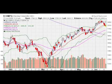 MarketTamer.com: Market Outlook June 17
