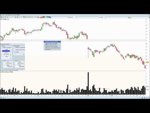 Stratégie de trading – Detecter et interpéter les gaps – Boursikoter.com